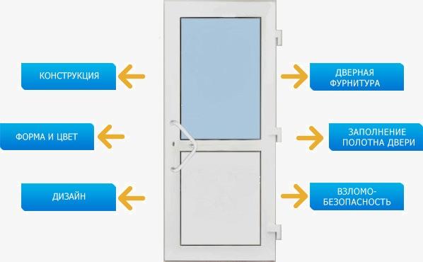 dveri-scheme-4