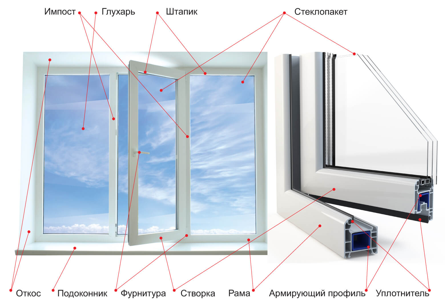 shema-okna
