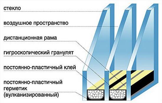 steklopaket-3