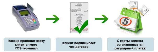 rassrochka-ot-privatbanka-3