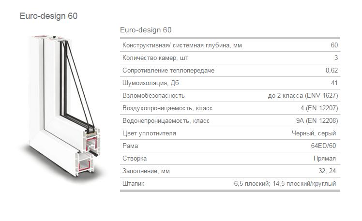rehau-05