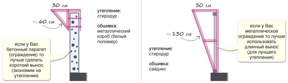 vidy-vynosov-1